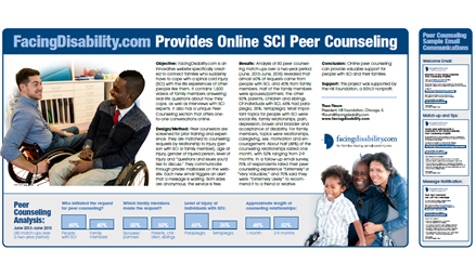 FacingDisability.com Provides Online SCI Peer Counseling