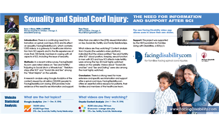 Sexuality And Spinal Cord Injury: The Need For Information And Support After SCI
